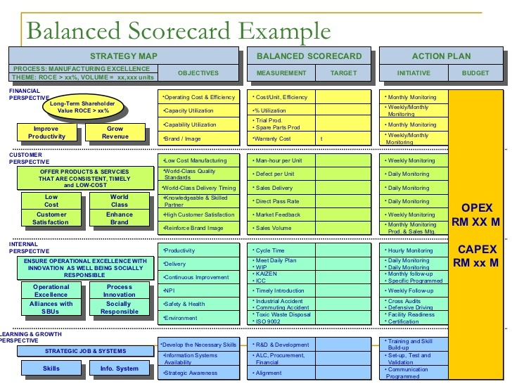balanced-scorecard-presentation-9-728.jpg